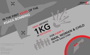 20141007_GazaStrikes-b667d0fef8