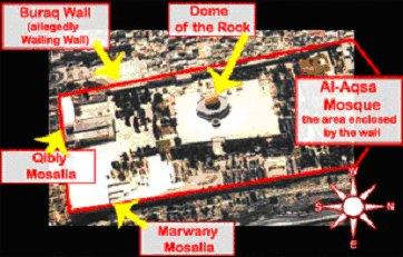 Al-Aqsa-Compound