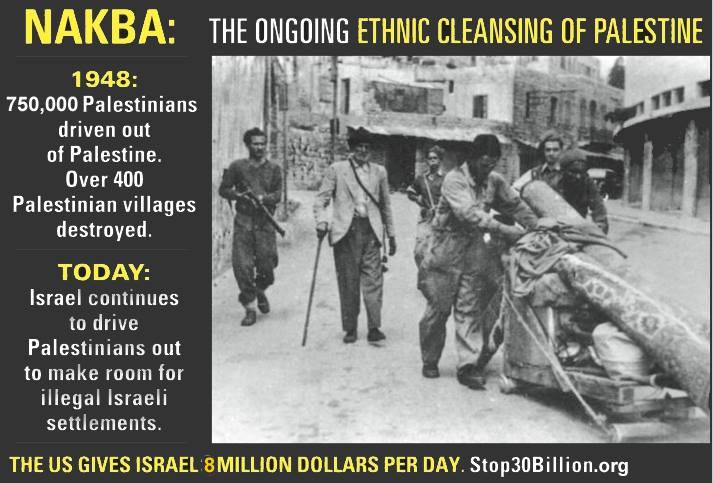 La pulizia etnica della Palestina… in corso