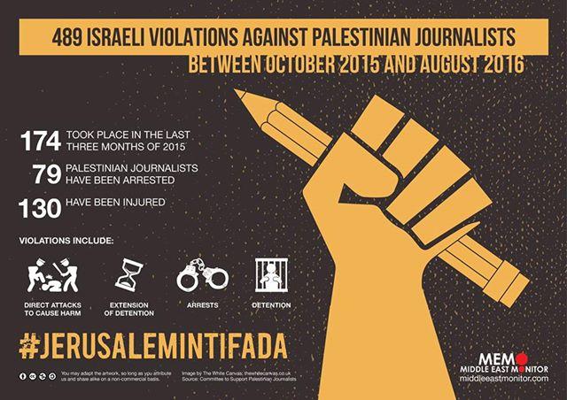 Scheda: violazioni israeliane contro i giornalisti palestinesi
