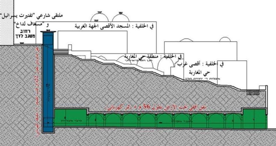 Un ascensore per facilitare le intrusioni dei coloni ad al-Aqsa