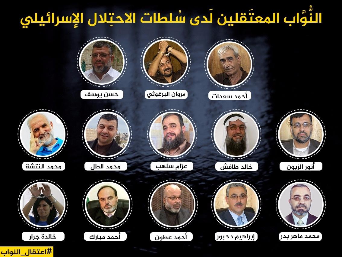 I parlamentari palestinesi in carcere, prigionieri politici di Israele