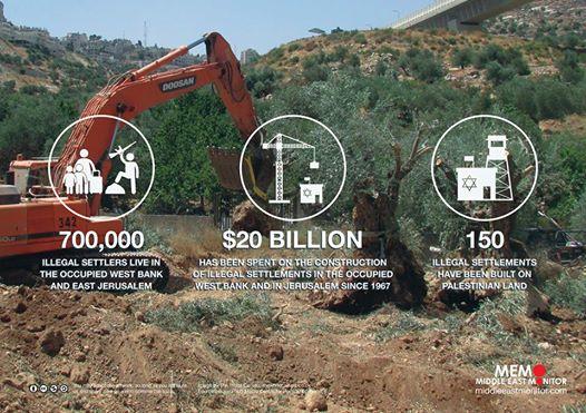 Israele demolirà 6 edifici palestinesi a Gerusalemme