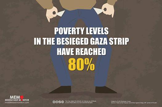 """""""Scioccante il rapporto sulla disoccupazione nella Striscia di Gaza"""""""