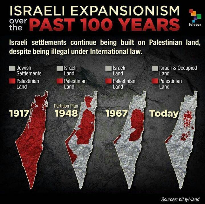 Espansionismo israeliano negli ultimi 100 anni