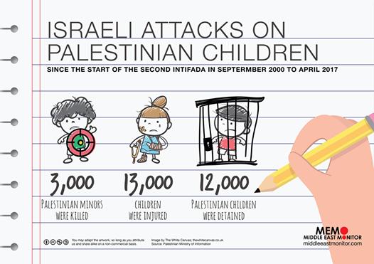 MSF: la detenzione dei minorenni lascia gravi conseguenze mentali