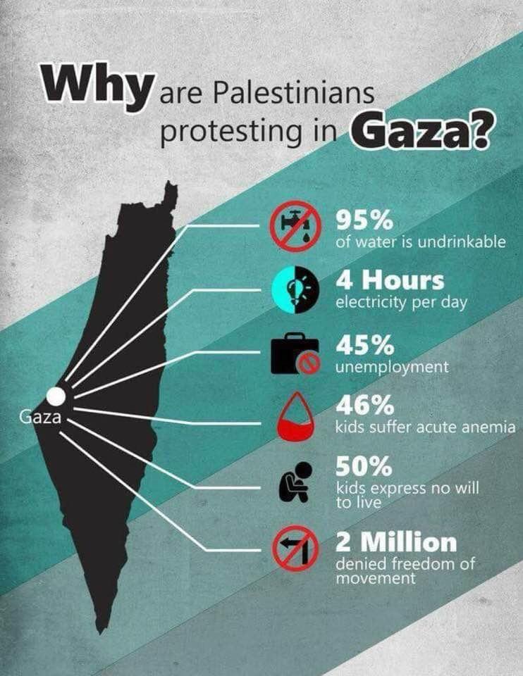 Perché i palestinesi protestano a Gaza?
