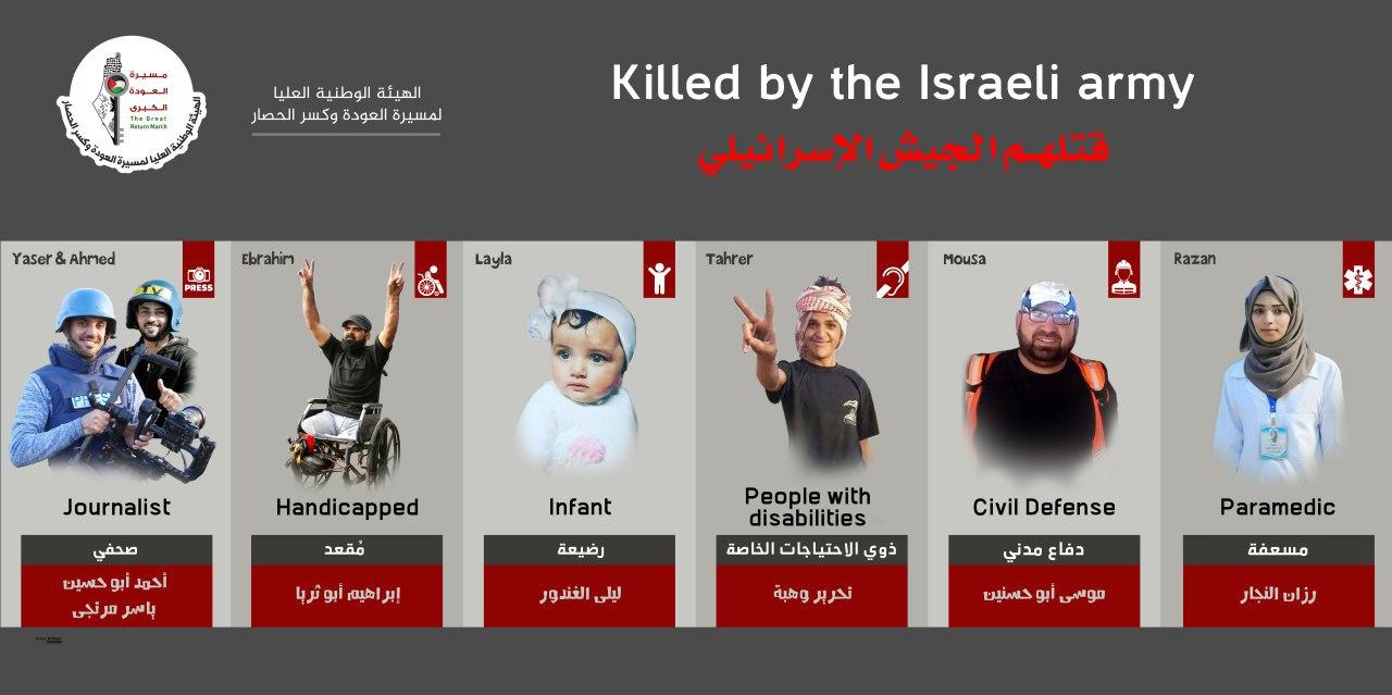 Dati del ministero della Sanità: 135 palestinesi uccisi e 14.700 feriti dal 30 marzo