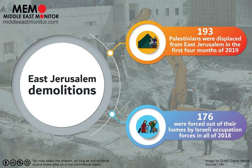 I candidati delle destre israeliane promettono di annettere il 60% della Cisgiordania