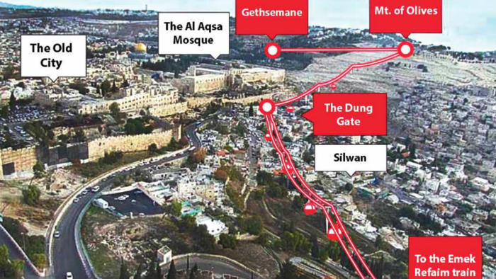 Gerusalemme: la Disneyland d'Israele