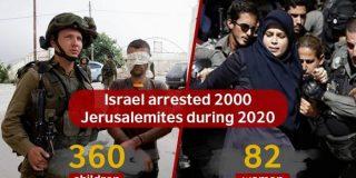 Rapporto: Israele ha arrestato 2000 gerosolimitani nel 2020